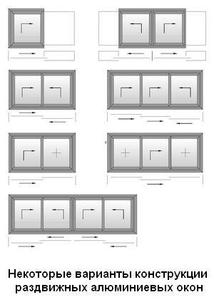 Алюминиевые раздвижные окна для балкона механизм закрытия..